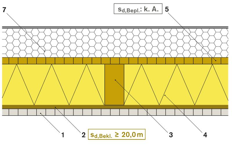 Holzbau detail wand  Tauwasserschutz im Holzbau - Informationsdienst Holz