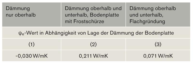 Warmeschutz Im Holzbau Informationsdienst Holz